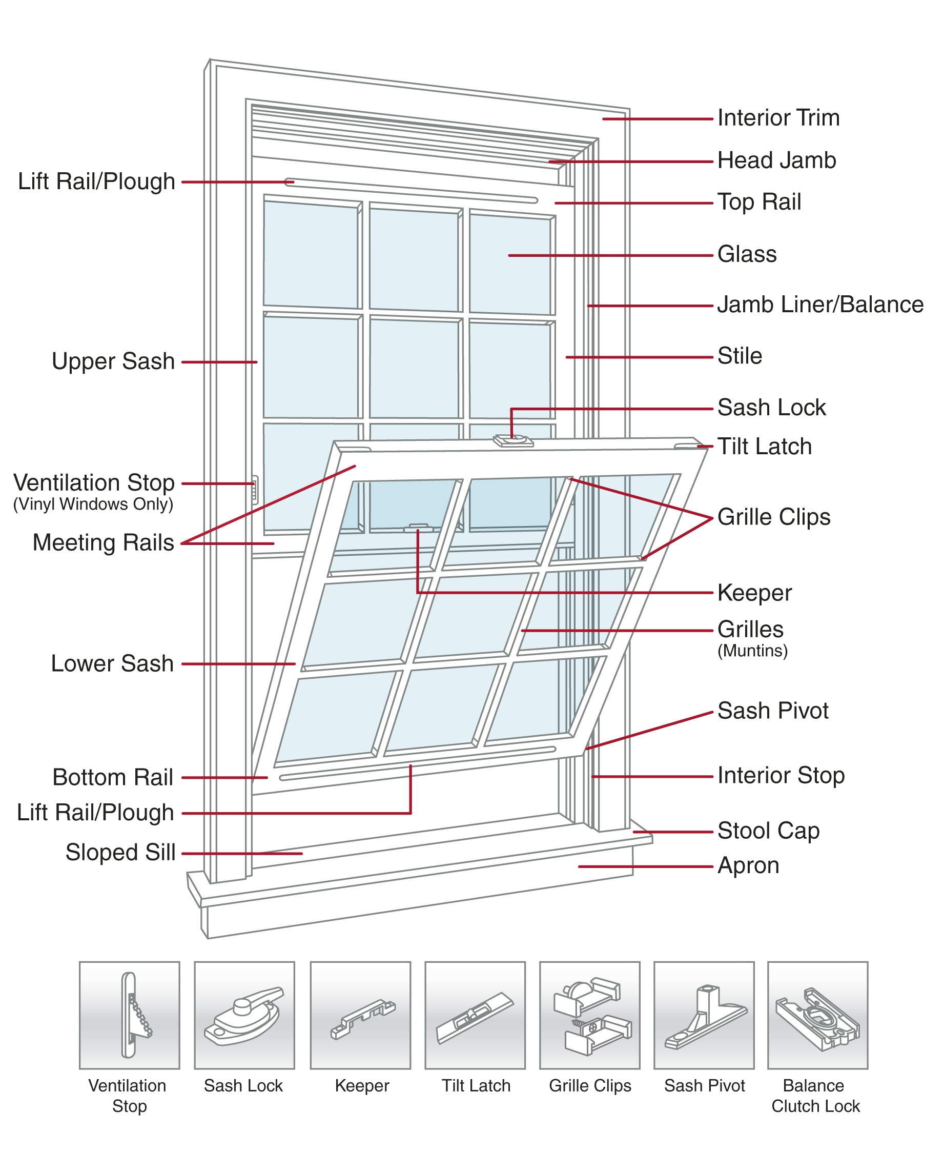 Single hung window parts diagram single hung windows for Window replacement parts